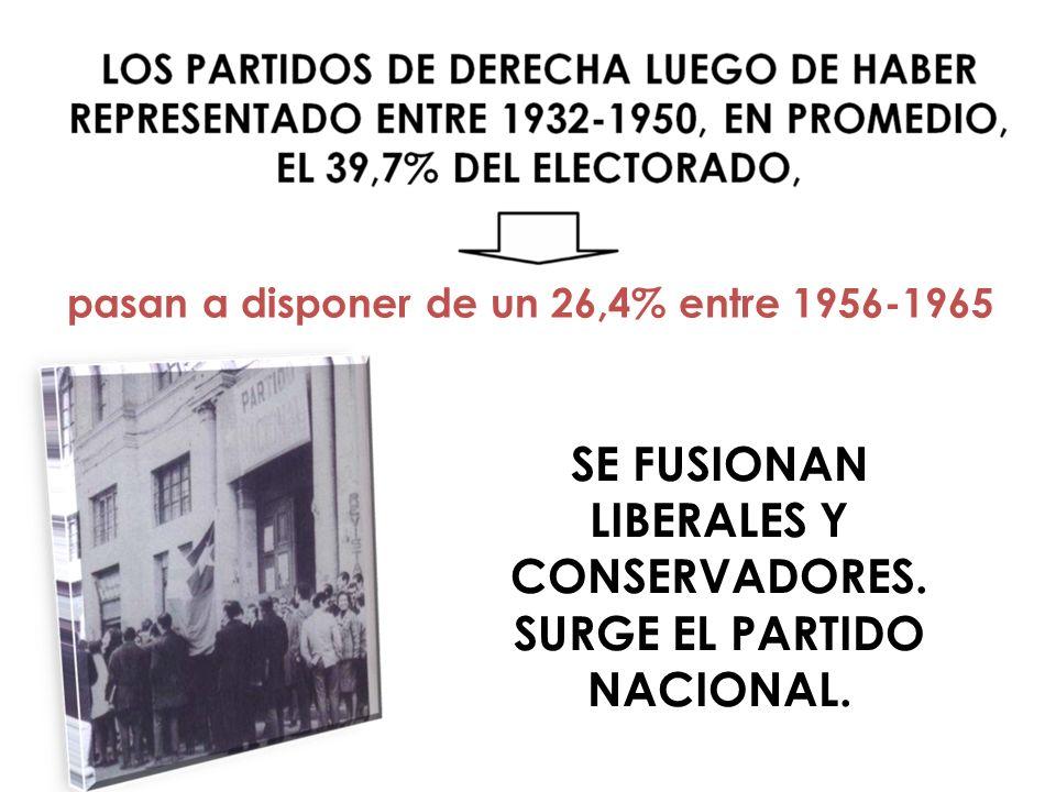 pasan a disponer de un 26,4% entre 1956-1965 SE FUSIONAN LIBERALES Y CONSERVADORES. SURGE EL PARTIDO NACIONAL.