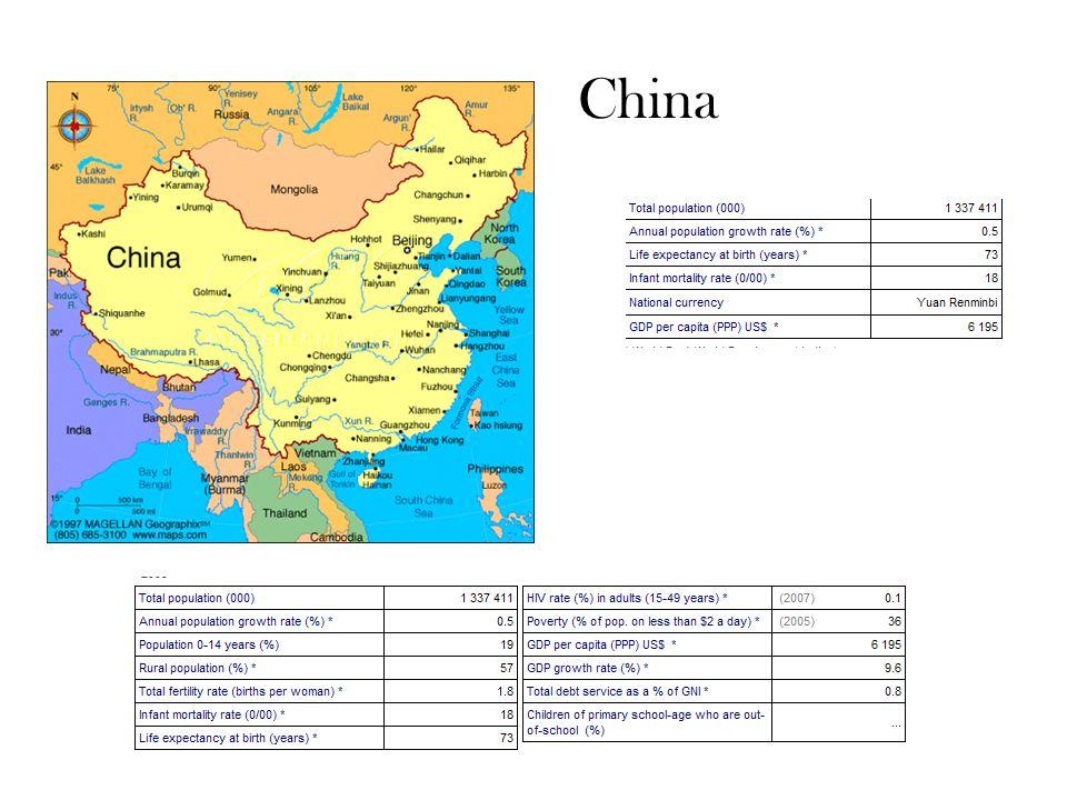 China Control de dinastías -Shang (XVI a XI a.c.) -Chou (XI a III a.