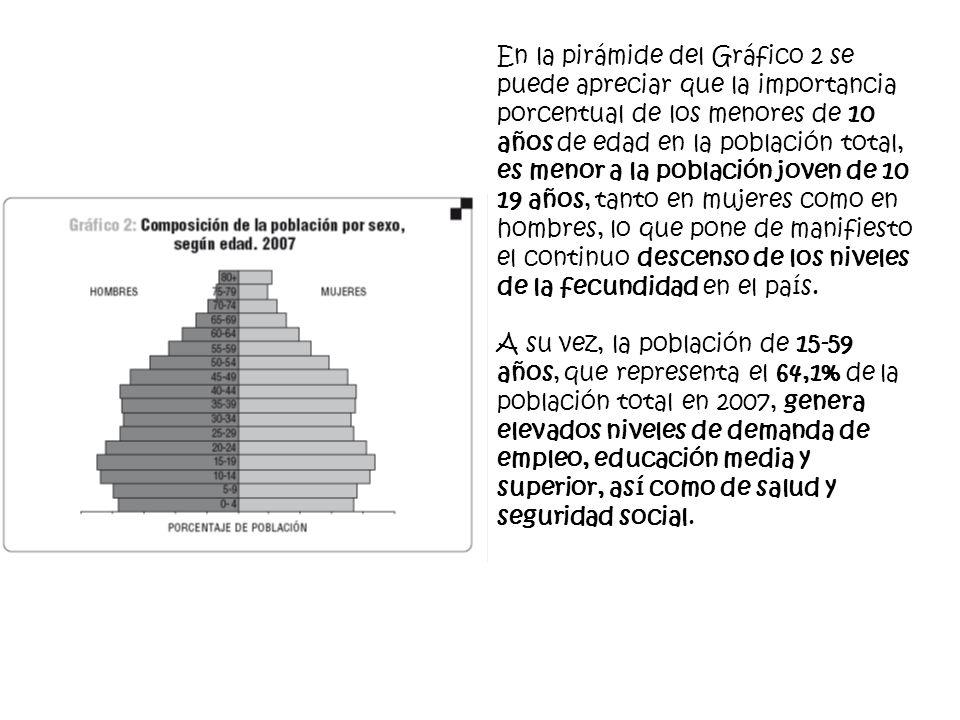 En la pirámide del Gráfico 2 se puede apreciar que la importancia porcentual de los menores de 10 años de edad en la población total, es menor a la po