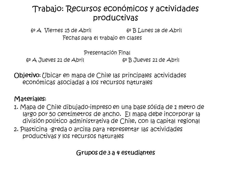 Trabajo: Recursos económicos y actividades productivas 6º A Viernes 15 de Abril 6º B Lunes 18 de Abril Fechas para el trabajo en clases Presentación F