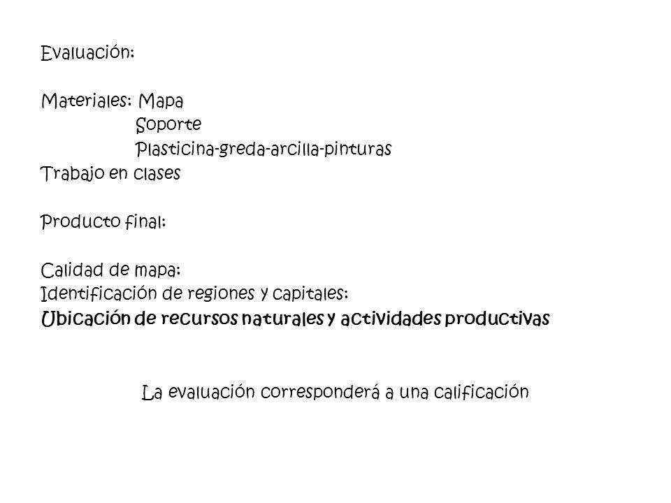 Evaluación: Materiales: Mapa Soporte Plasticina-greda-arcilla-pinturas Trabajo en clases Producto final: Calidad de mapa: Identificación de regiones y
