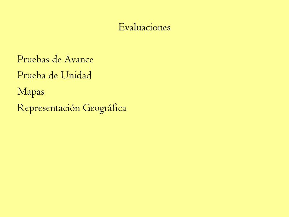 Unidad 6 Elementos geográficos del territorio nacional Localización y situación del territorio nacional Chile y su proyección tricontinental Aguas con