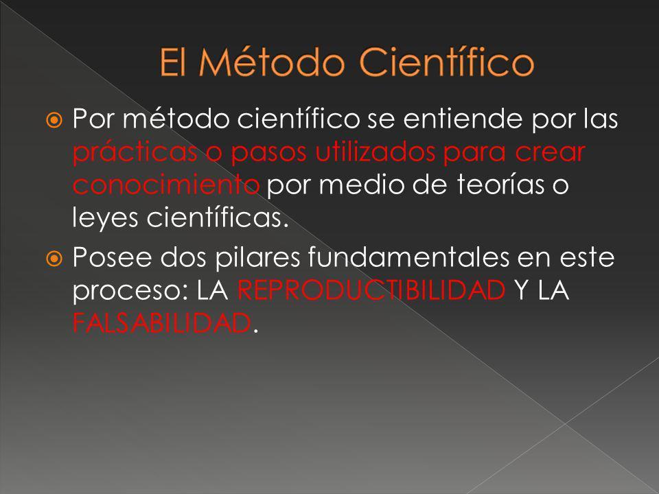 Por método científico se entiende por las prácticas o pasos utilizados para crear conocimiento por medio de teorías o leyes científicas. Posee dos pil