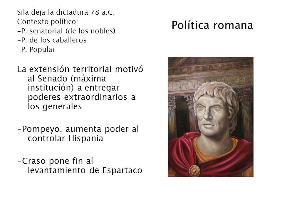 Política romana Sila deja la dictadura 78 a.C. Contexto político: -P. senatorial (de los nobles) -P. de los caballeros -P. Popular La extensión territ