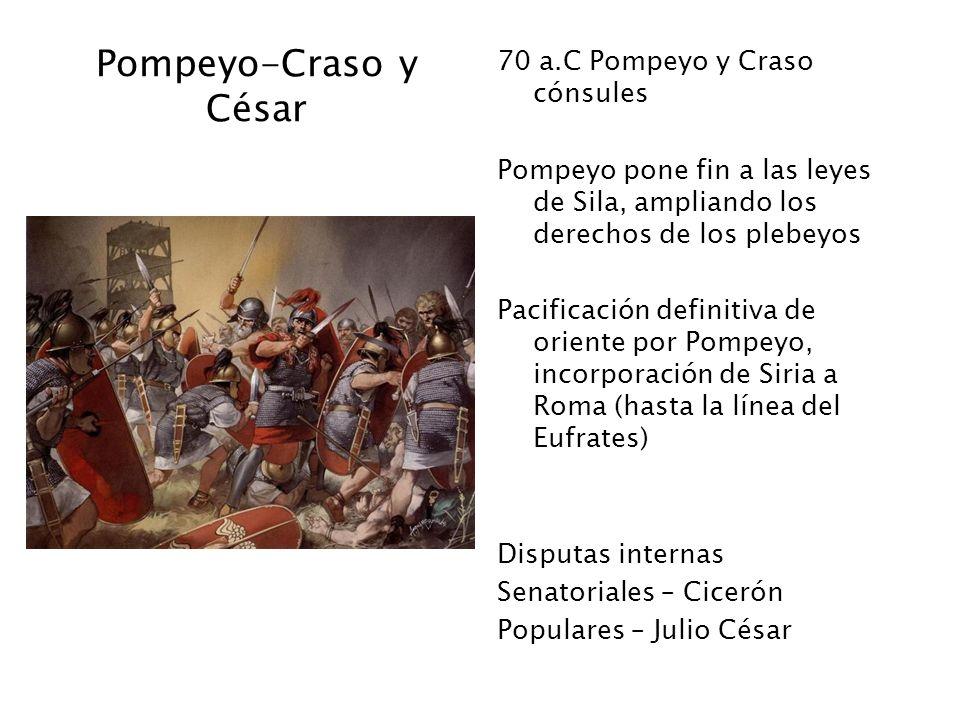 Pompeyo-Craso y César 70 a.C Pompeyo y Craso cónsules Pompeyo pone fin a las leyes de Sila, ampliando los derechos de los plebeyos Pacificación defini