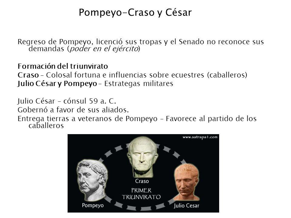 Pompeyo-Craso y César Regreso de Pompeyo, licenció sus tropas y el Senado no reconoce sus demandas (poder en el ejército) Formación del triunvirato Cr