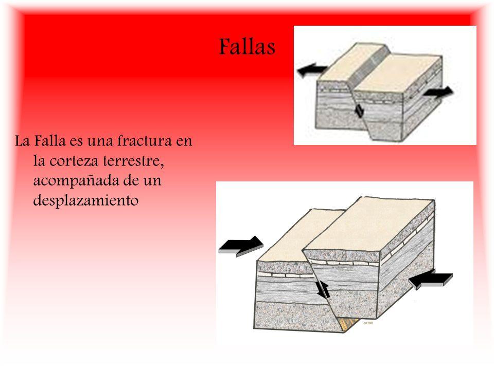 Fallas La Falla es una fractura en la corteza terrestre, acompañada de un desplazamiento