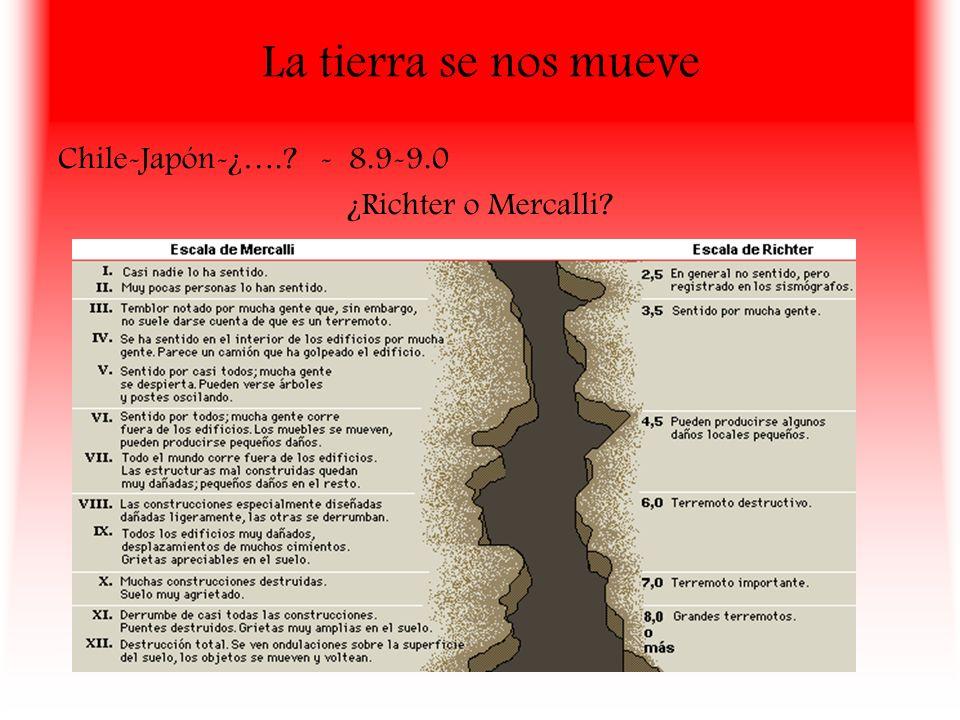 La tierra se nos mueve Chile-Japón-¿….? - 8.9-9.0 ¿Richter o Mercalli?