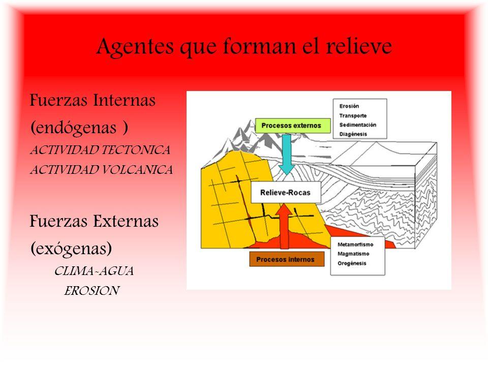 Agentes que forman el relieve Fuerzas Internas (endógenas ) ACTIVIDAD TECTONICA ACTIVIDAD VOLCANICA Fuerzas Externas (exógenas) CLIMA-AGUA EROSION