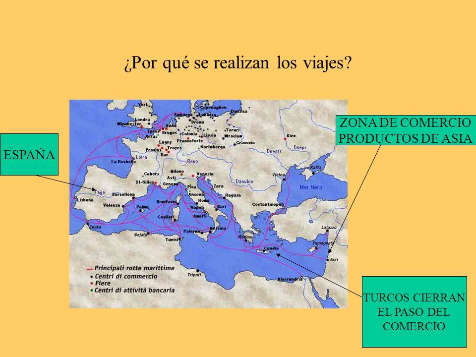¿Por qué se realizan los viajes? ESPAÑA ZONA DE COMERCIO PRODUCTOS DE ASIA TURCOS CIERRAN EL PASO DEL COMERCIO