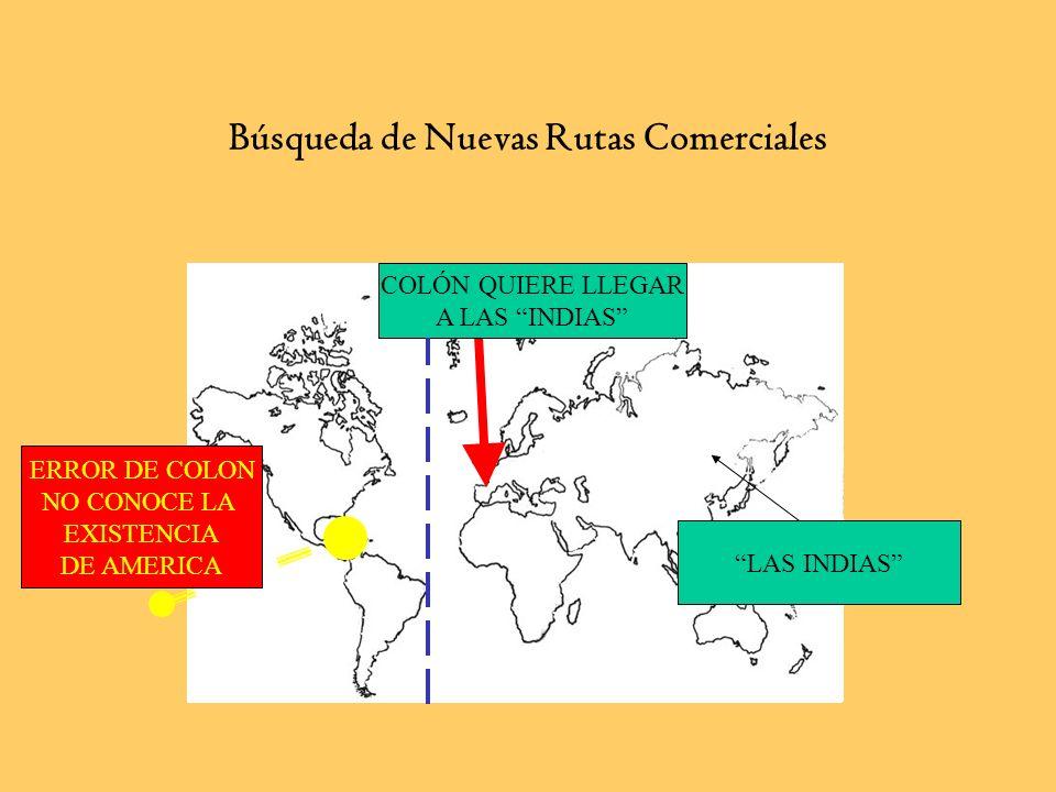 Búsqueda de Nuevas Rutas Comerciales COLÓN QUIERE LLEGAR A LAS INDIAS LAS INDIAS ERROR DE COLON NO CONOCE LA EXISTENCIA DE AMERICA