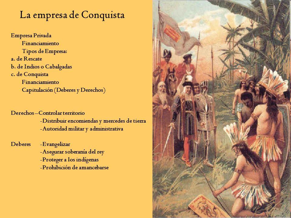 La empresa de Conquista Empresa Privada Financiamiento Tipos de Empresa: a. de Rescate b. de Indios o Cabalgadas c. de Conquista Financiamiento Capitu