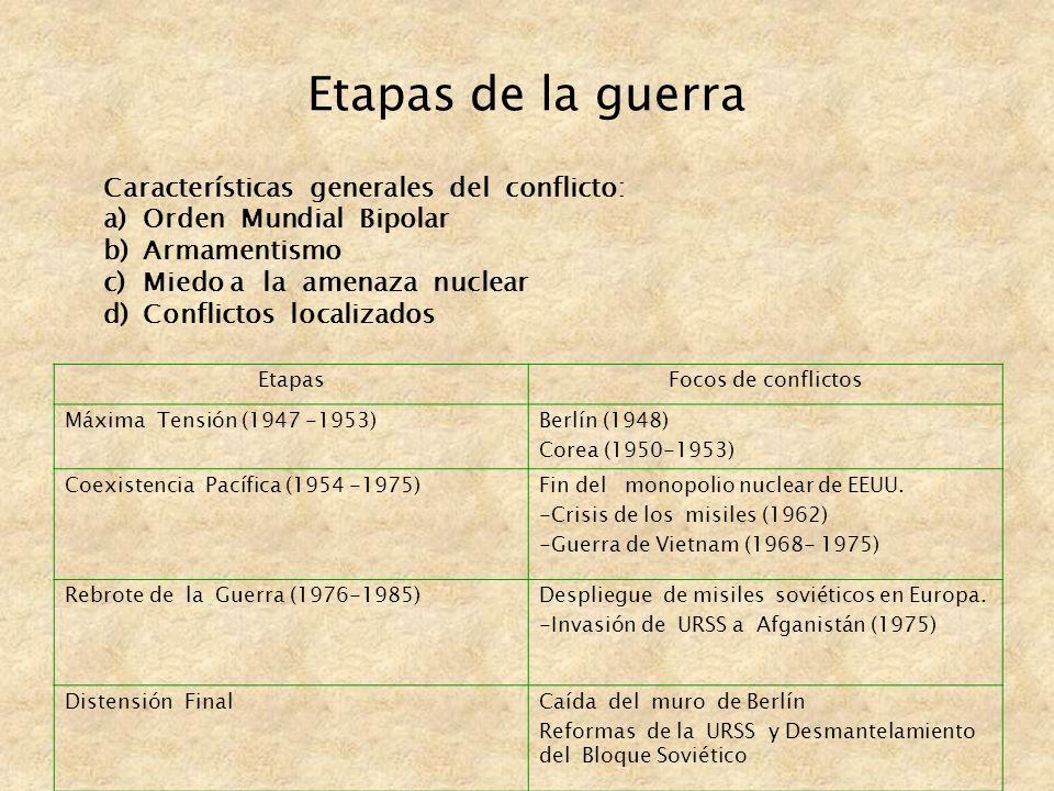 Etapas de la guerra EtapasFocos de conflictos Máxima Tensión (1947 -1953)Berlín (1948) Corea (1950-1953) Coexistencia Pacífica (1954 -1975)Fin del mon