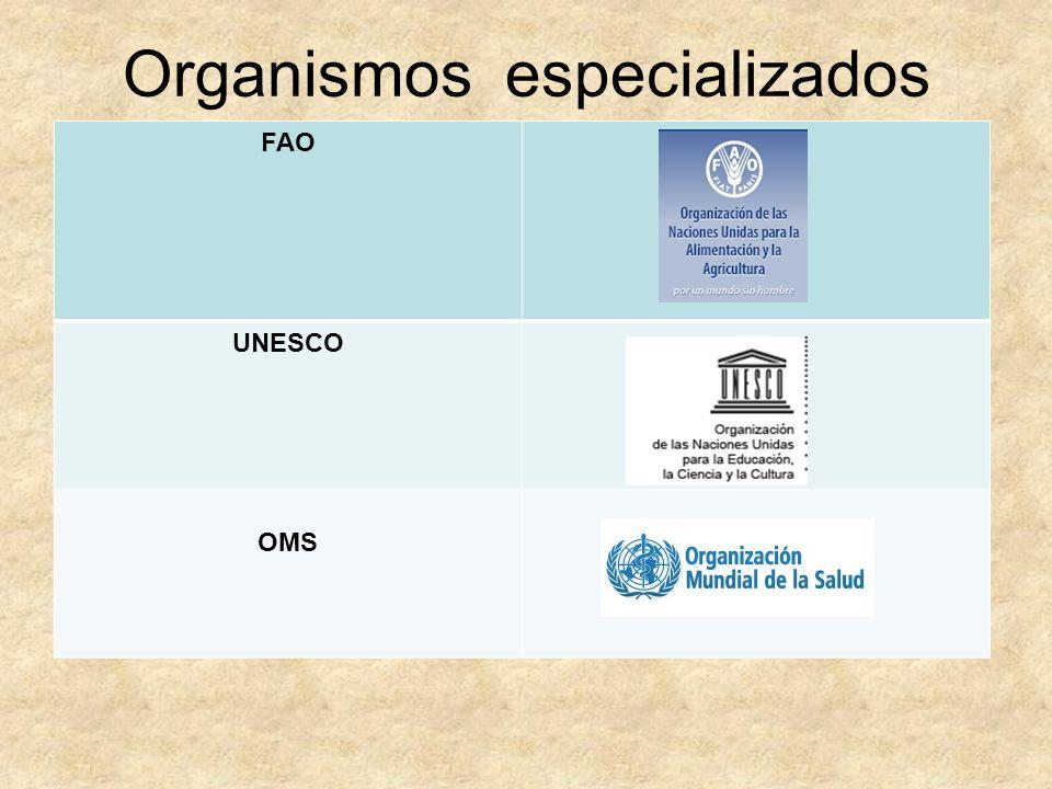 Organismos especializados FAO UNESCO OMS