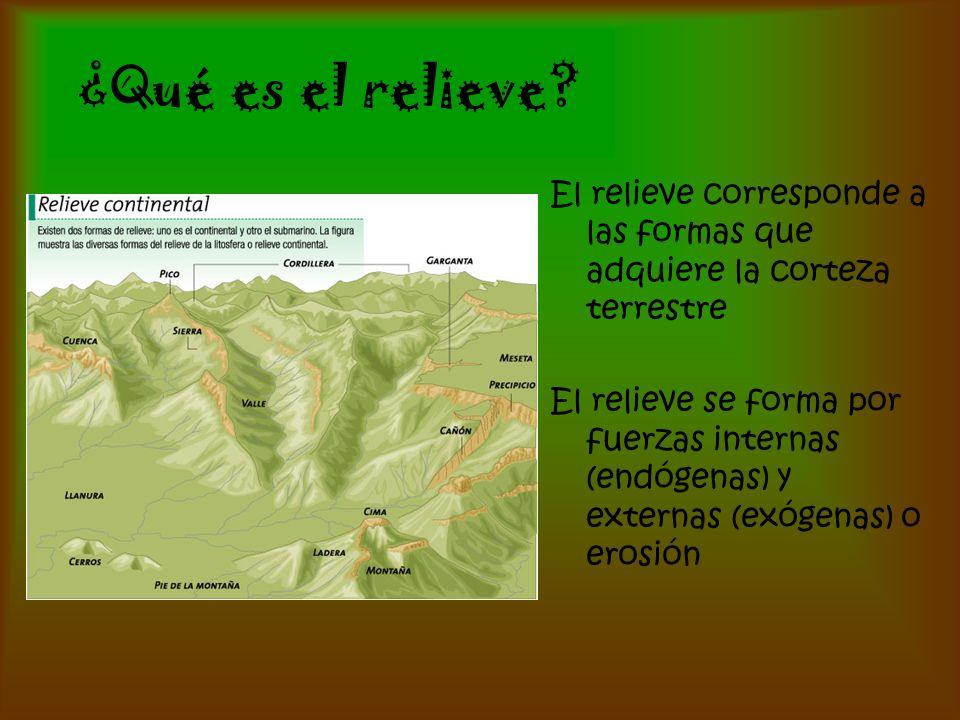 ¿Qué es el relieve? El relieve corresponde a las formas que adquiere la corteza terrestre El relieve se forma por fuerzas internas (endógenas) y exter