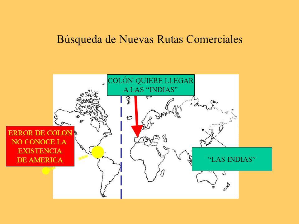 Búsqueda de Nuevas Rutas Comerciales Cristóbal Colón presenta a los Reyes Católicos su deseo de encontrar una nueva ruta para comprar productos de la India.