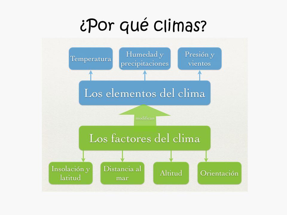 ¿Por qué climas?