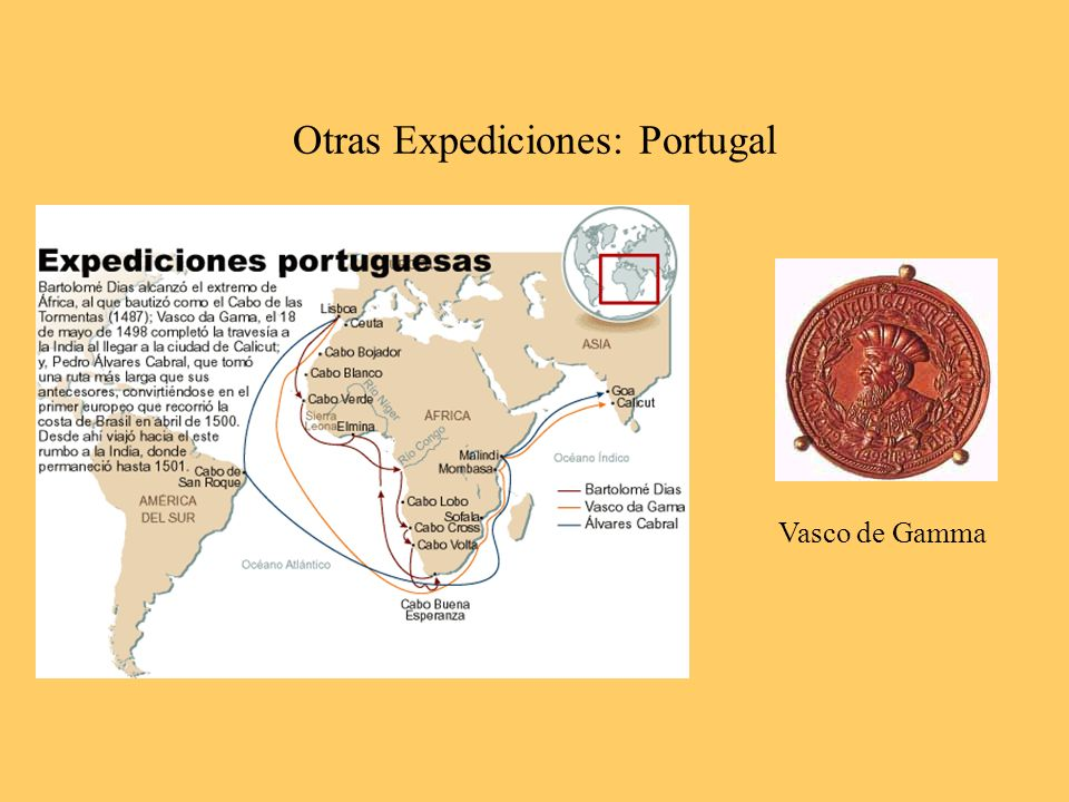 Otras Expediciones: Portugal Vasco de Gamma