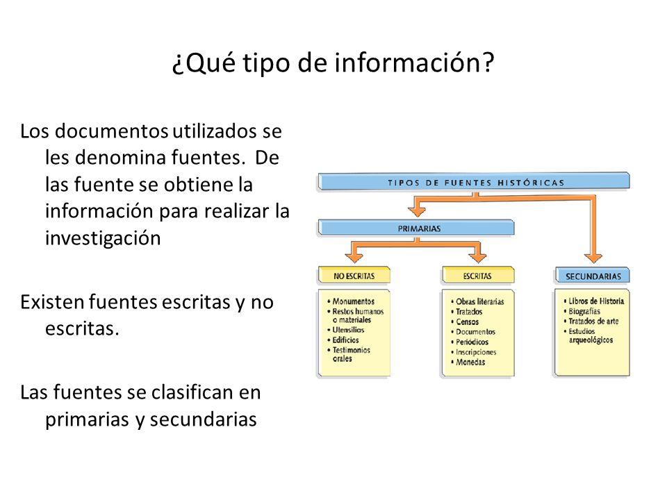 ¿Qué tipo de información? Los documentos utilizados se les denomina fuentes. De las fuente se obtiene la información para realizar la investigación Ex