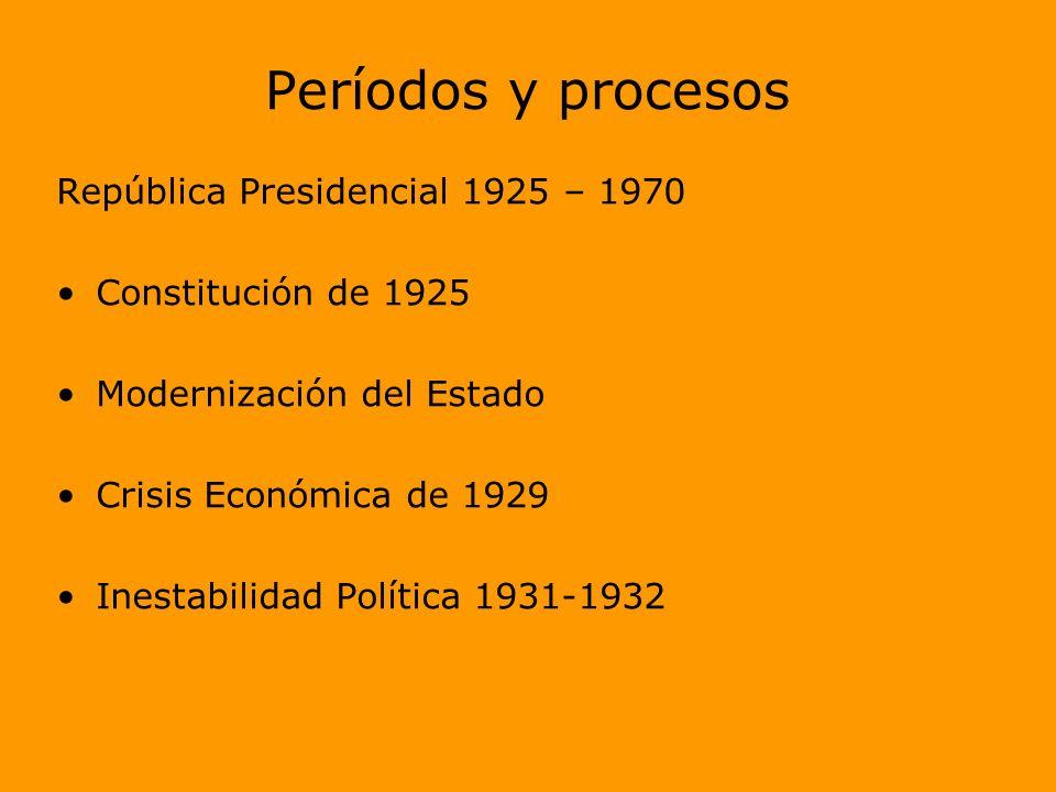 Chile Siglo XX: la búsqueda del desarrollo económico y la justicia social