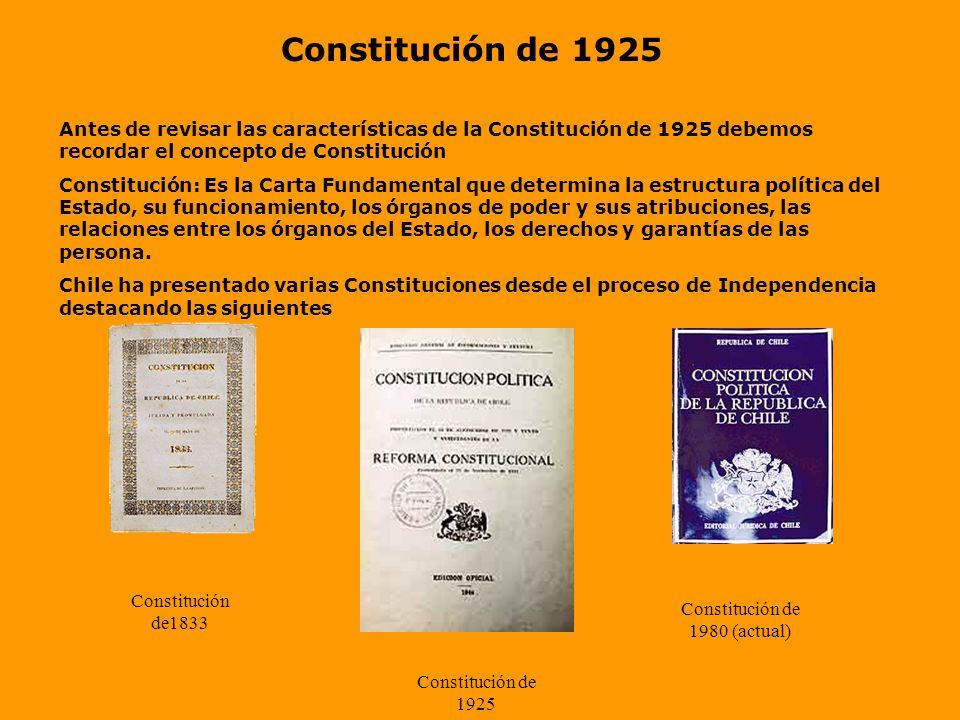 Retorno de Alessandri Alessandri retorna a Santiago el 20 de Maezo de 1925 aclamado por las multitudes desde la Estación Central hasta la Alameda Gobi