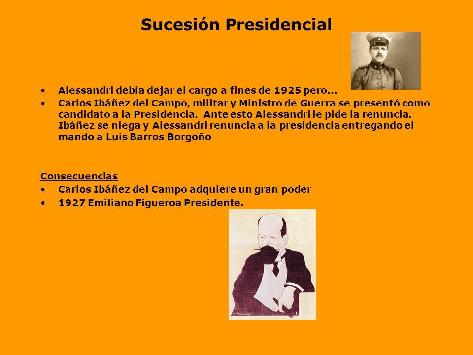 Características de la Constitución de 1925 Presidente dura 6 años en el cargo El Poder Legislativo lo conforma un Congreso bicameral compuesto por el