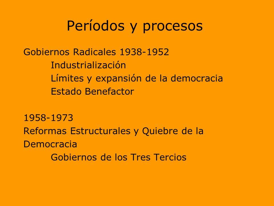 Períodos y procesos República Presidencial 1925 – 1970 Constitución de 1925 Modernización del Estado Crisis Económica de 1929 Inestabilidad Política 1