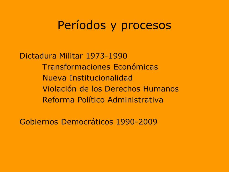 Períodos y procesos Gobiernos Radicales 1938-1952 Industrialización Límites y expansión de la democracia Estado Benefactor 1958-1973 Reformas Estructu