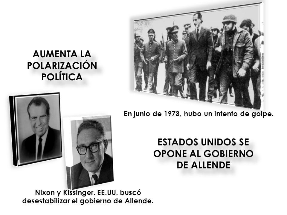 ESTADOS UNIDOS SE OPONE AL GOBIERNO DE ALLENDE Nixon y Kissinger. EE.UU. buscó desestabilizar el gobierno de Allende. AUMENTA LA POLARIZACIÓN POLÍTICA