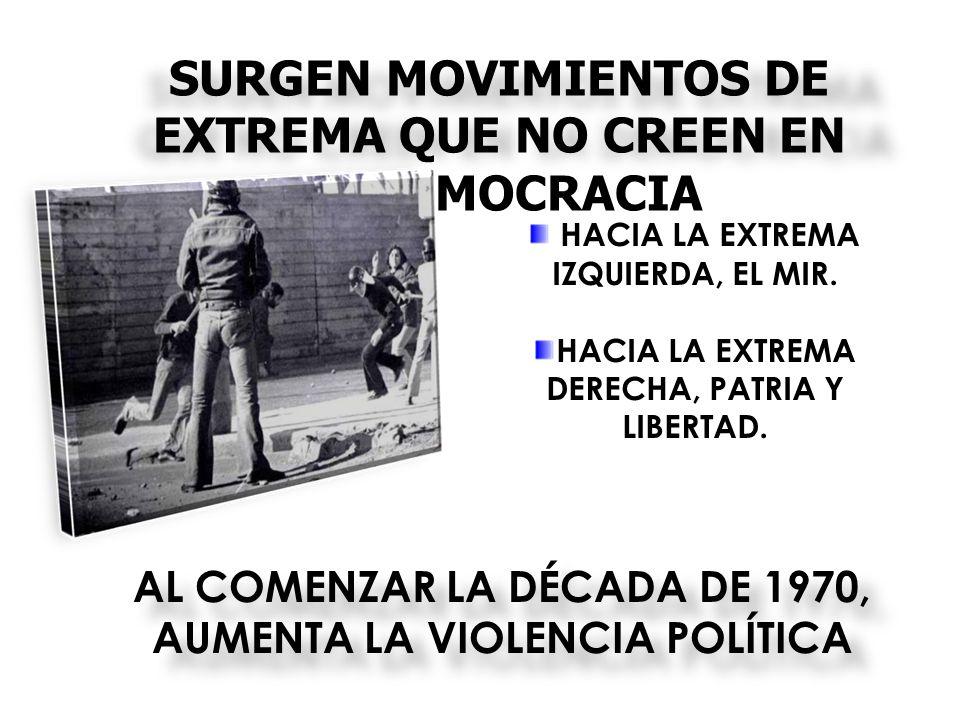 SURGEN MOVIMIENTOS DE EXTREMA QUE NO CREEN EN LA DEMOCRACIA HACIA LA EXTREMA IZQUIERDA, EL MIR. HACIA LA EXTREMA DERECHA, PATRIA Y LIBERTAD. AL COMENZ