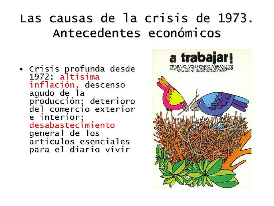 Las causas de la crisis de 1973. Antecedentes económicos Crisis profunda desde 1972: altísima inflación, descenso agudo de la producción; deterioro de