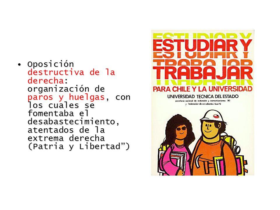 Oposición destructiva de la derecha: organización de paros y huelgas, con los cuales se fomentaba el desabastecimiento, atentados de la extrema derech