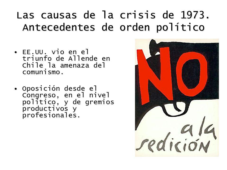 Las causas de la crisis de 1973. Antecedentes de orden político EE.UU. vio en el triunfo de Allende en Chile la amenaza del comunismo.EE.UU. vio en el