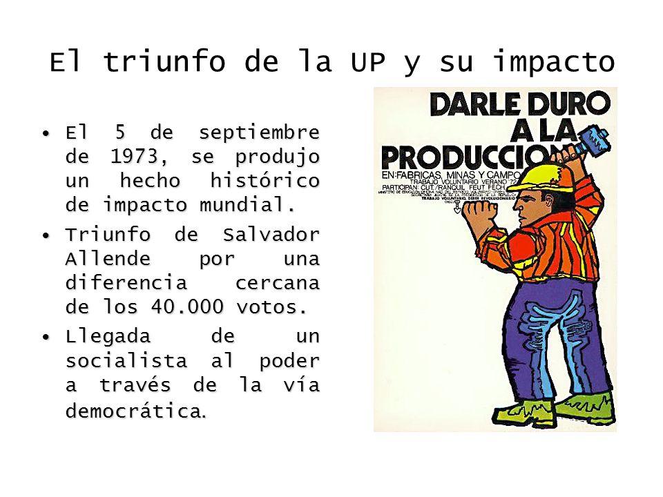 El triunfo de la UP y su impacto El 5 de septiembre de 1973, se produjo un hecho histórico de impacto mundial.El 5 de septiembre de 1973, se produjo u