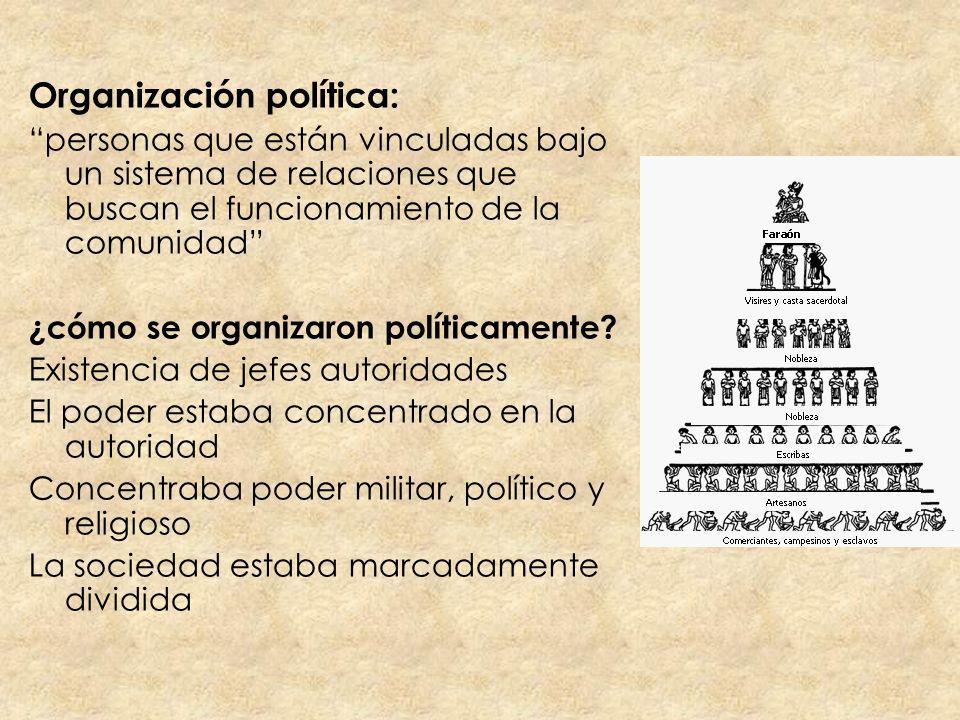 Organización política: personas que están vinculadas bajo un sistema de relaciones que buscan el funcionamiento de la comunidad ¿cómo se organizaron p