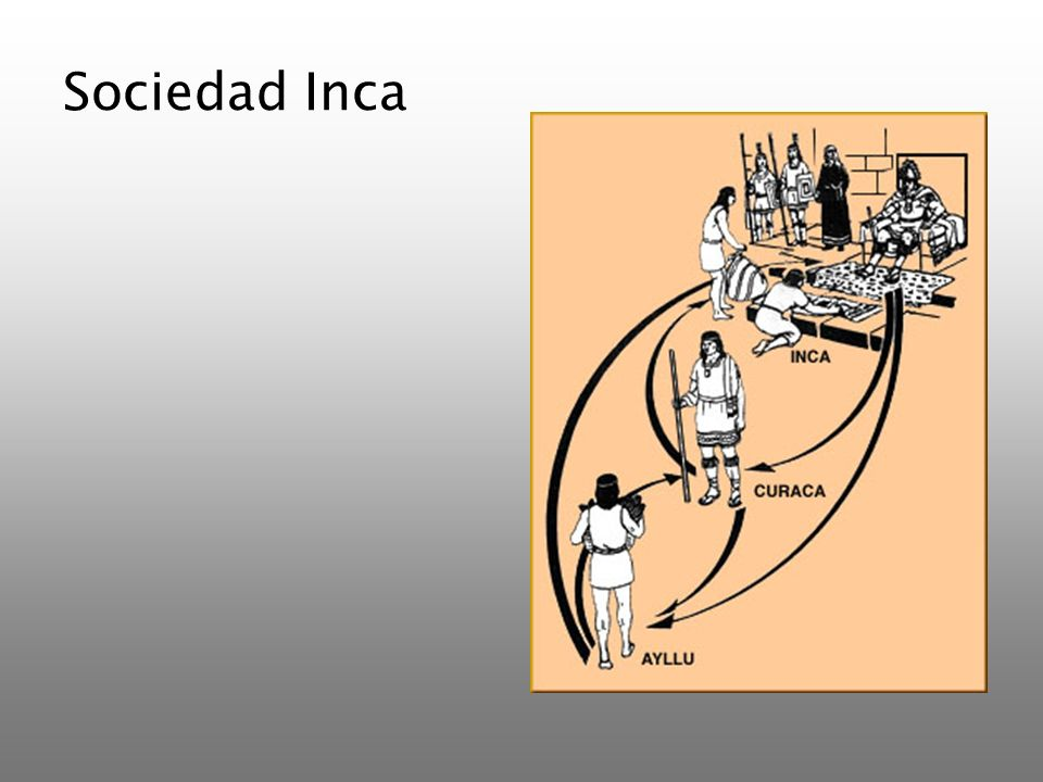 Sociedad Inca