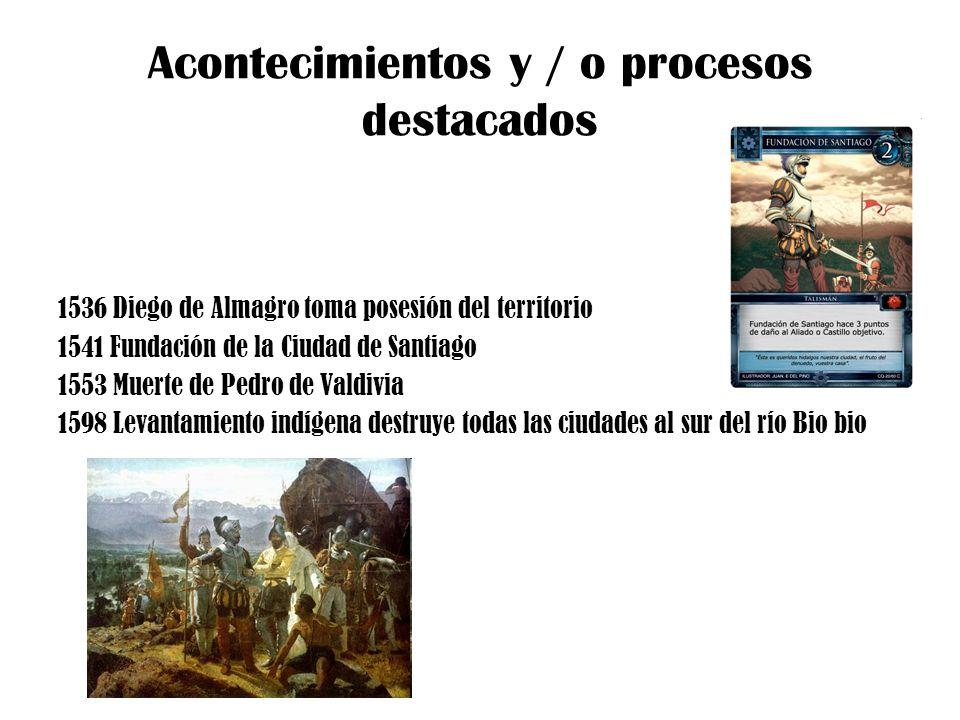 Acontecimientos y / o procesos destacados 1536 Diego de Almagro toma posesión del territorio 1541 Fundación de la Ciudad de Santiago 1553 Muerte de Pe