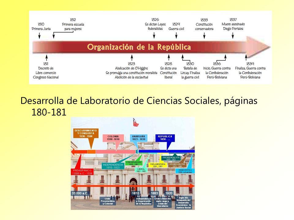 Actividad Desarrolla de Laboratorio de Ciencias Sociales, páginas 180-181