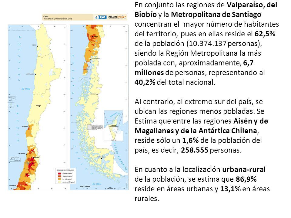 En conjunto las regiones de Valparaíso, del Biobío y la Metropolitana de Santiago concentran el mayor número de habitantes del territorio, pues en ell