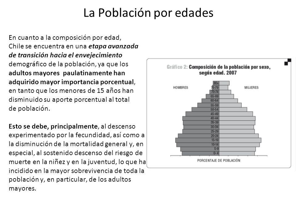 La Población por edades En cuanto a la composición por edad, Chile se encuentra en una etapa avanzada de transición hacia el envejecimiento demográfic