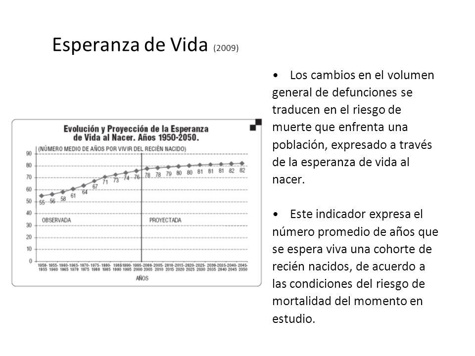 Esperanza de Vida (2009) Los cambios en el volumen general de defunciones se traducen en el riesgo de muerte que enfrenta una población, expresado a t