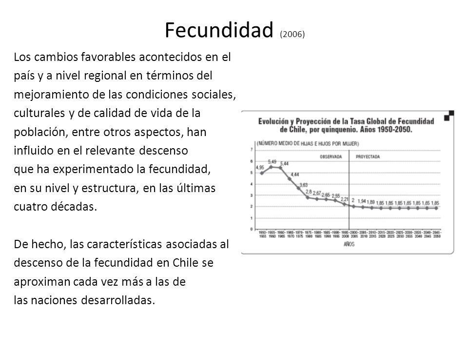 Fecundidad (2006) Los cambios favorables acontecidos en el país y a nivel regional en términos del mejoramiento de las condiciones sociales, culturale