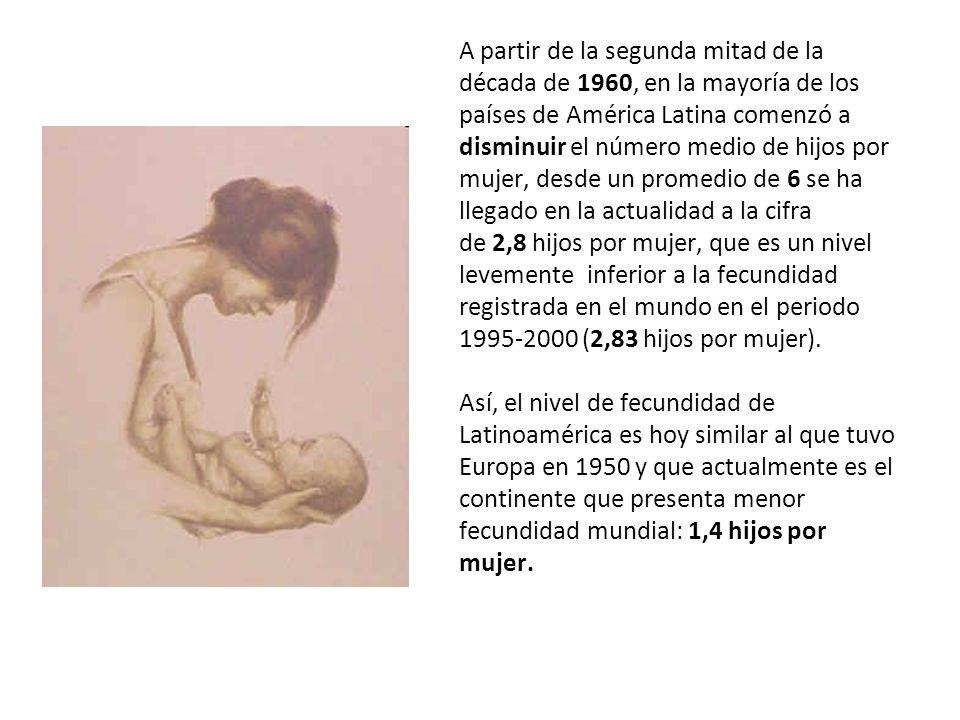 A partir de la segunda mitad de la 1960 década de 1960, en la mayoría de los países de América Latina comenzó a disminuir el número medio de hijos por
