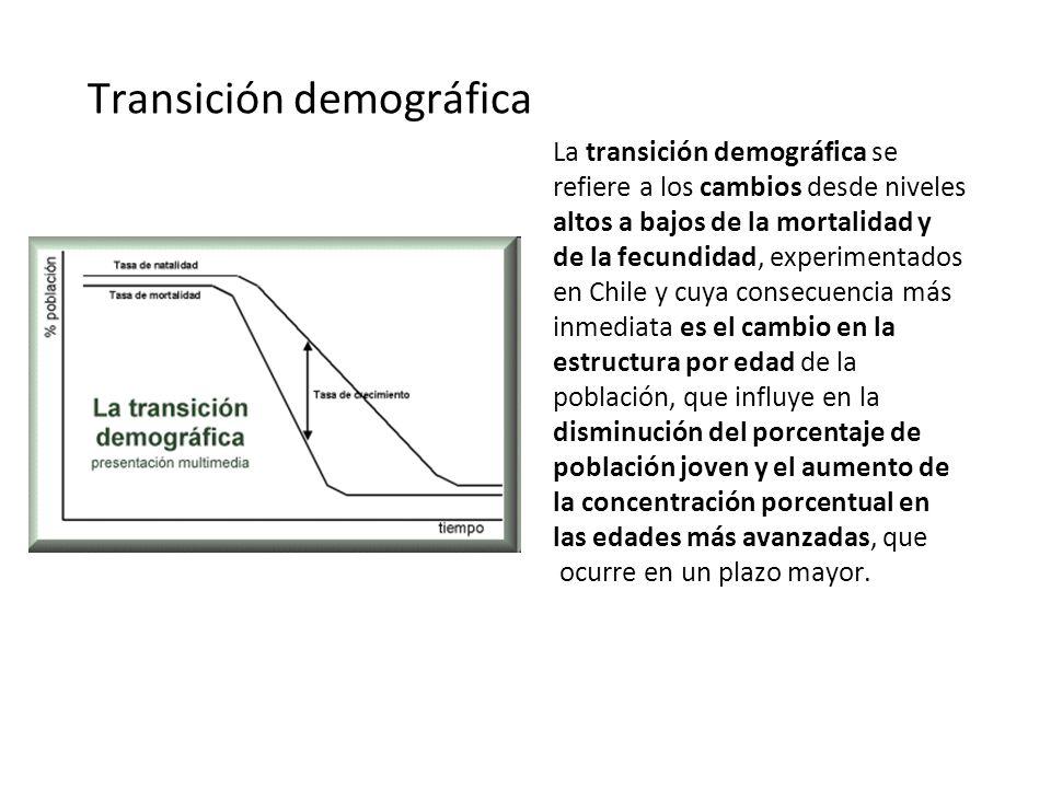 Transición demográfica La transición demográfica se refiere a los cambios desde niveles altos a bajos de la mortalidad y de la fecundidad, experimenta