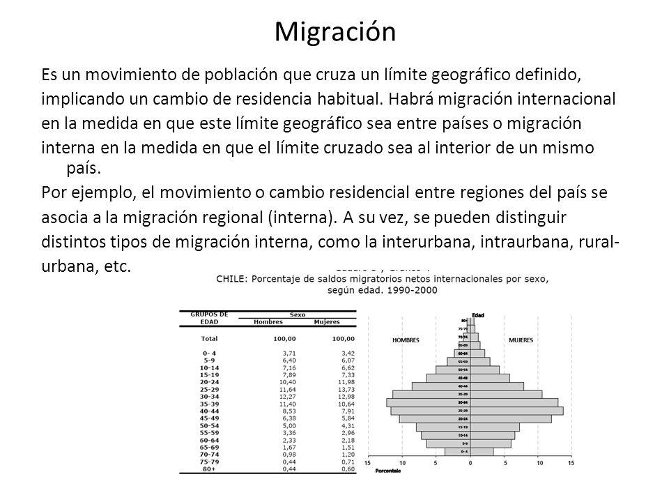 Migración Es un movimiento de población que cruza un límite geográfico definido, implicando un cambio de residencia habitual. Habrá migración internac