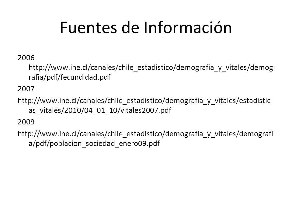Fuentes de Información 2006 http://www.ine.cl/canales/chile_estadistico/demografia_y_vitales/demog rafia/pdf/fecundidad.pdf 2007 http://www.ine.cl/can
