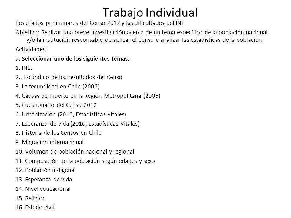 Trabajo Individual Resultados preliminares del Censo 2012 y las dificultades del INE Objetivo: Realizar una breve investigación acerca de un tema espe