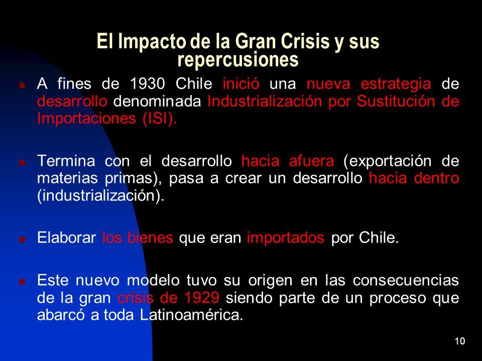 10 El Impacto de la Gran Crisis y sus repercusiones A fines de 1930 Chile inició una nueva estrategia de desarrollo denominada Industrialización por S