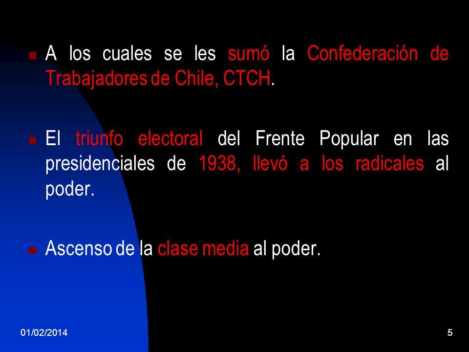 01/02/20145 A los cuales se les sumó la Confederación de Trabajadores de Chile, CTCH. El triunfo electoral del Frente Popular en las presidenciales de