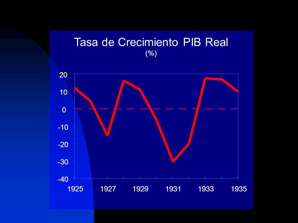 10 El Impacto de la Gran Crisis y sus repercusiones A fines de 1930 Chile inició una nueva estrategia de desarrollo denominada Industrialización por Sustitución de Importaciones (ISI).